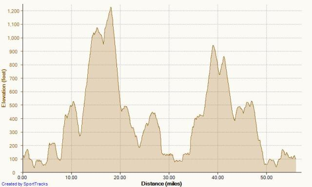 Elevation profile for the test bike ride - that is about what it looks like when you climb over Palos Verdes twice... Last summer a normal ride was four such passes over the hill.