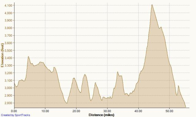 The bike course elevation profile. Snow Canyon was a beast of a climb. Over 2,700ft of total climbing, most of it in that Snow Canyon stretch late in the race.